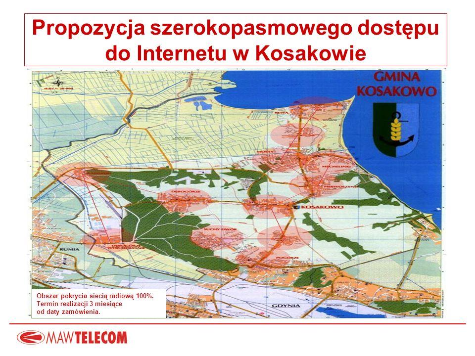 Propozycja szerokopasmowego dostępu do Internetu w Kosakowie Obszar pokrycia siecią radiową 100%. Termin realizacji 3 miesiące od daty zamówienia.