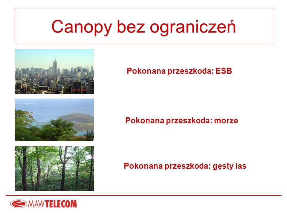 Canopy bez ograniczeń Pokonana przeszkoda: gęsty las Pokonana przeszkoda: morze Pokonana przeszkoda: ESB