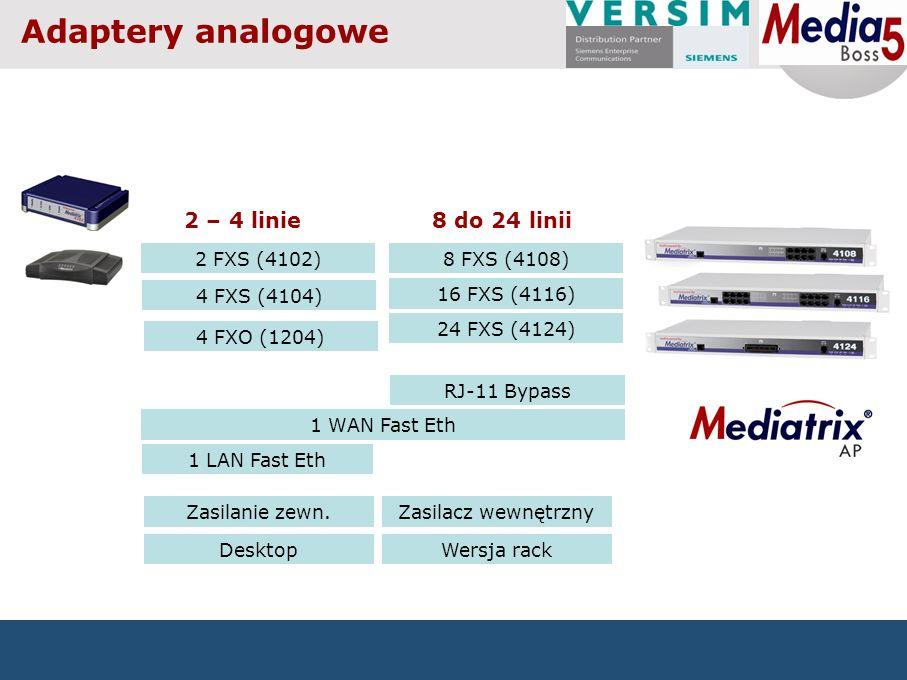 Adaptery analogowe 2 FXS (4102)8 FXS (4108) 16 FXS (4116) 24 FXS (4124) 1 WAN Fast Eth 1 LAN Fast Eth 8 do 24 linii2 – 4 linie RJ-11 Bypass 4 FXS (410