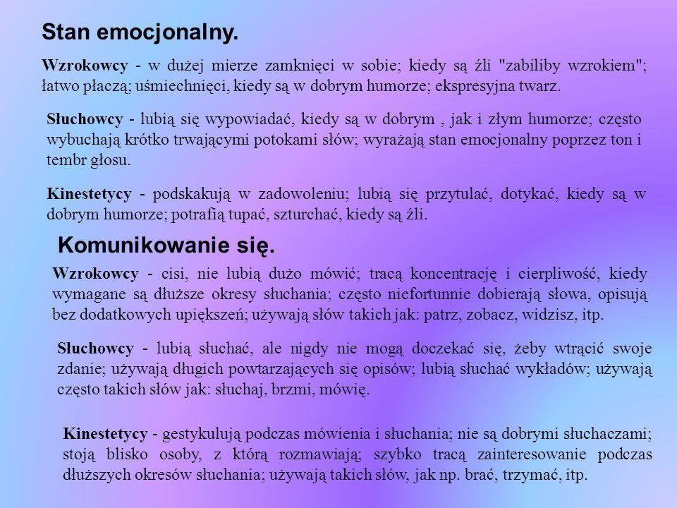 Stan emocjonalny.