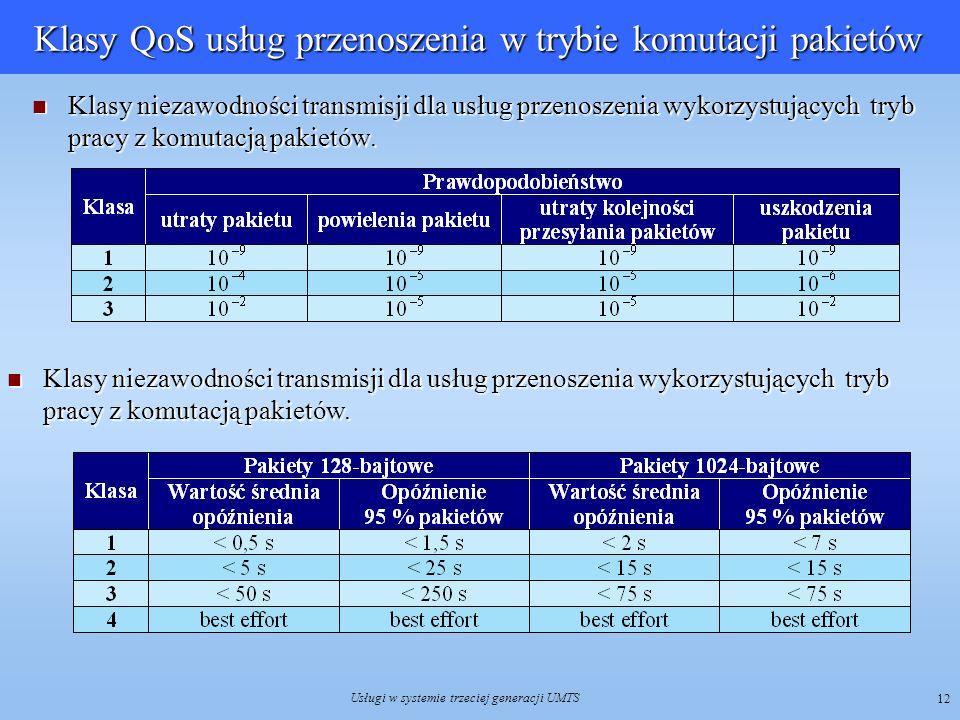 Usługi w systemie trzeciej generacji UMTS 12 Klasy QoS usług przenoszenia w trybie komutacji pakietów Klasy niezawodności transmisji dla usług przenos