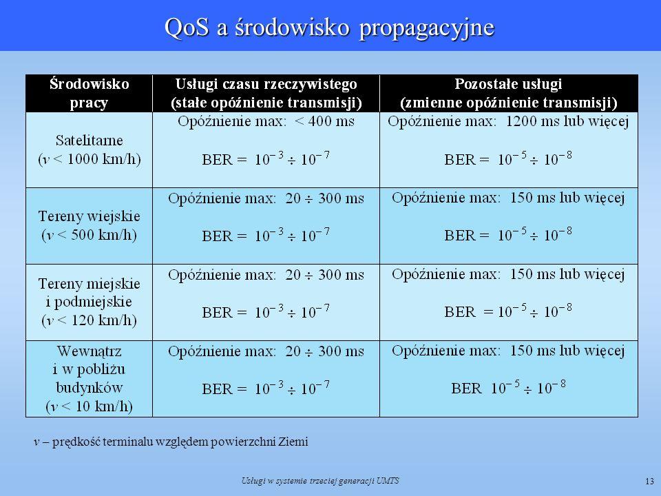 Usługi w systemie trzeciej generacji UMTS 13 QoS a środowisko propagacyjne v – prędkość terminalu względem powierzchni Ziemi