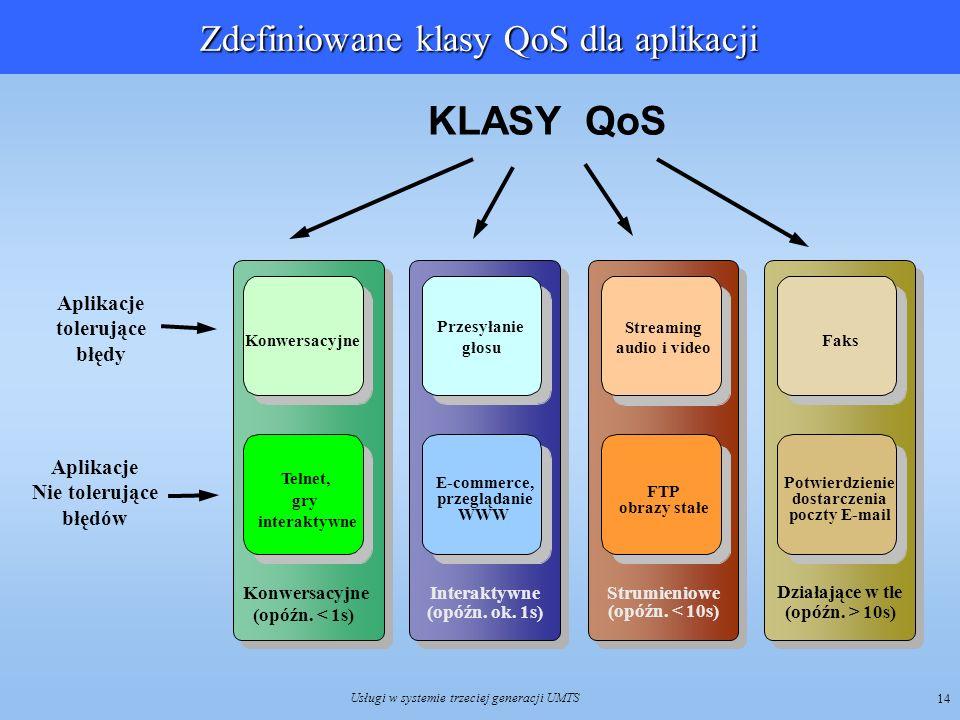 Usługi w systemie trzeciej generacji UMTS 14 Zdefiniowane klasy QoS dla aplikacji KLASY QoS Przesyłanie głosu Streaming audio i video Streaming audio