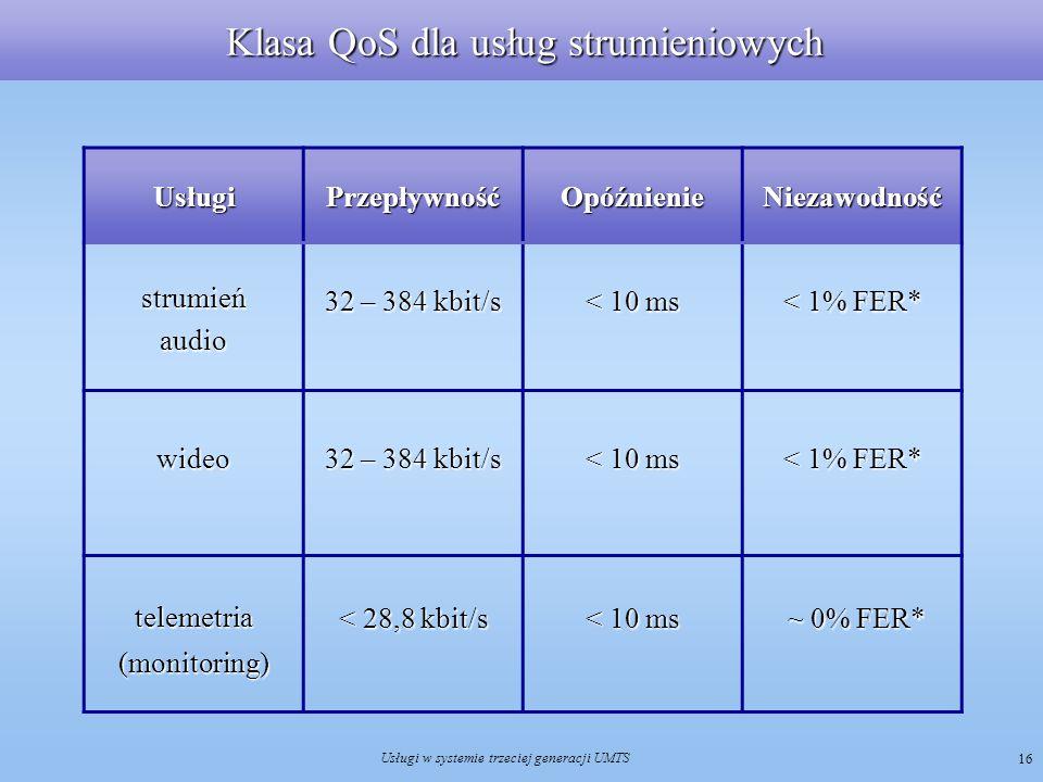 Usługi w systemie trzeciej generacji UMTS 16 UsługiPrzepływnośćOpóźnienieNiezawodność strumieńaudio 32 – 384 kbit/s < 10 ms < 1% FER* wideo 32 – 384 k