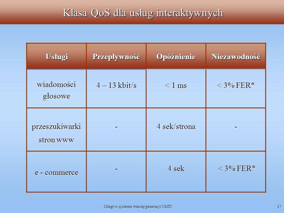 Usługi w systemie trzeciej generacji UMTS 17 UsługiPrzepływnośćOpóźnienieNiezawodność wiadomościgłosowe 4 – 13 kbit/s < 1 ms < 3% FER* przeszukiwarki