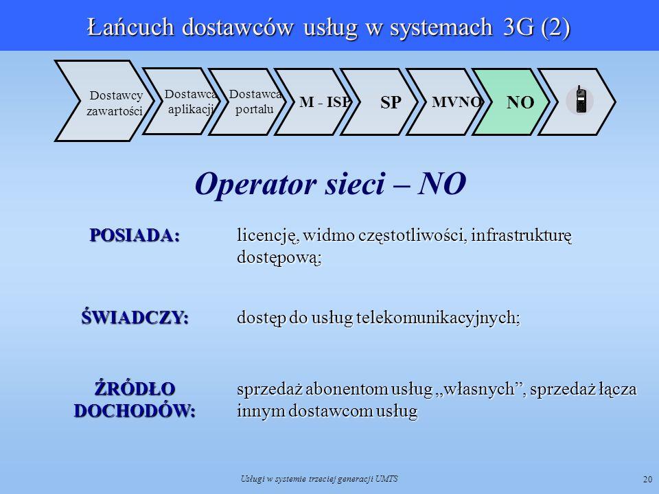 Usługi w systemie trzeciej generacji UMTS 20 Dostawca aplikacji Dostawcy zawartości NO MVNO SP M - ISP Dostawca portaluPOSIADA: licencję, widmo często