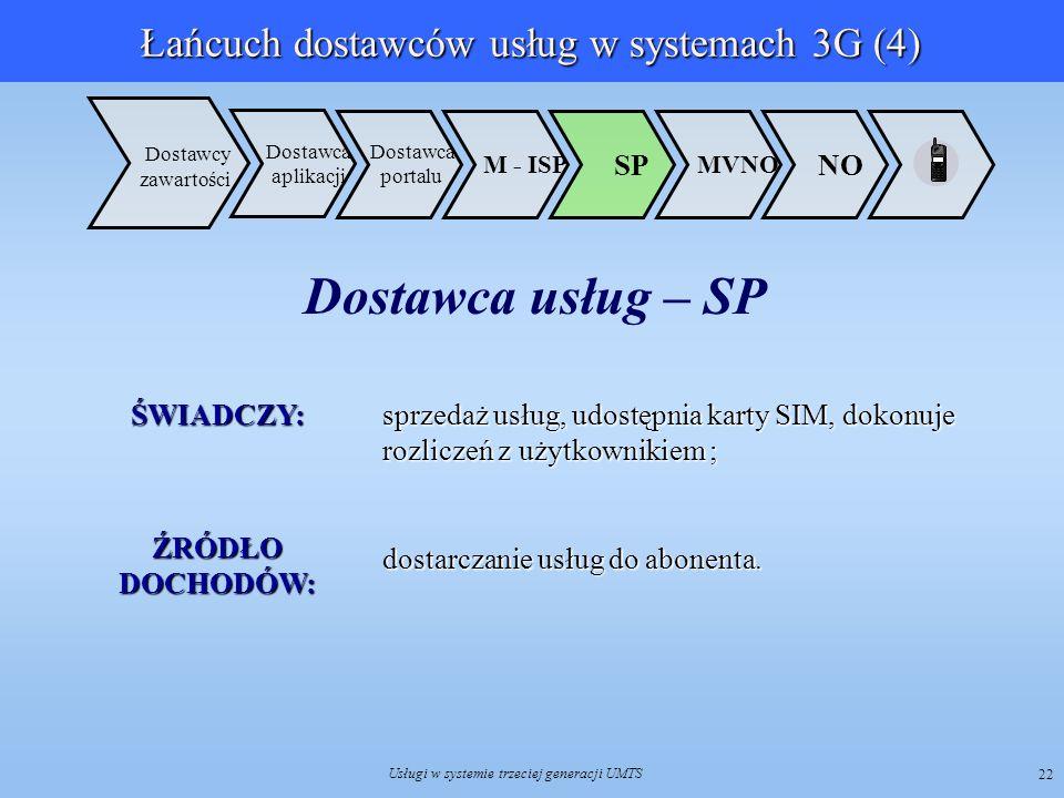Usługi w systemie trzeciej generacji UMTS 22 Dostawca aplikacji NO MVNO SP M - ISP Dostawca portalu Dostawcy zawartości ŚWIADCZY: sprzedaż usług, udos