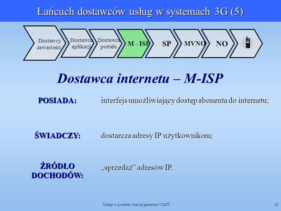 Usługi w systemie trzeciej generacji UMTS 23 Dostawca aplikacji NO MVNO SP M - ISP Dostawca portalu Dostawcy zawartościPOSIADA: interfejs umożliwiając