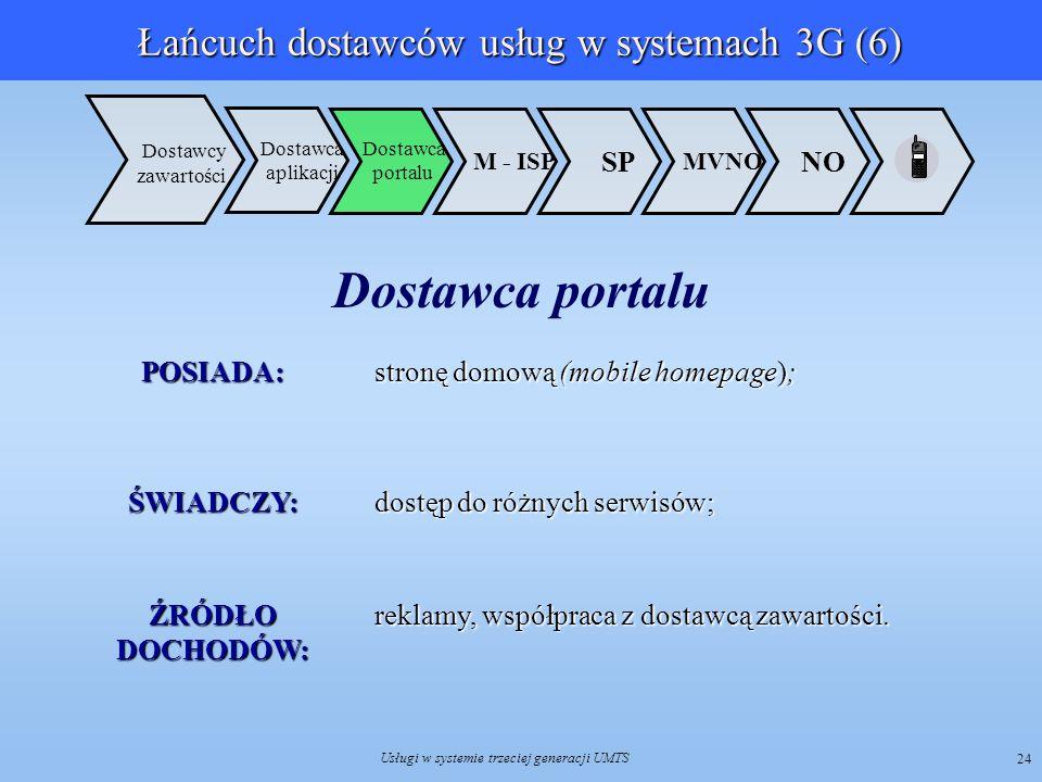 Usługi w systemie trzeciej generacji UMTS 24 Dostawca aplikacji NO MVNO SP M - ISP Dostawca portalu Dostawcy zawartościPOSIADA: stronę domową (mobile