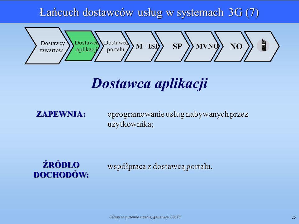 Usługi w systemie trzeciej generacji UMTS 25 Dostawca aplikacji NO MVNO SP M - ISP Dostawca portalu Dostawcy zawartości ZAPEWNIA: oprogramowanie usług