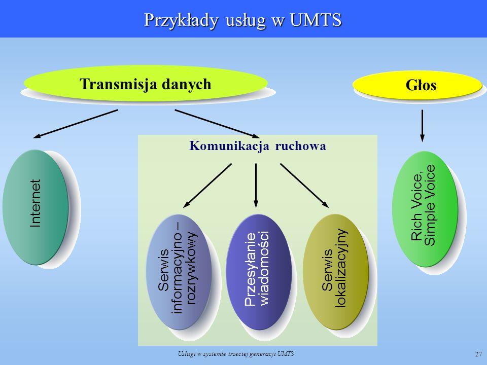 Usługi w systemie trzeciej generacji UMTS 27 Komunikacja ruchowa Transmisja danych Głos Serwis informacyjno – rozrywkowy Internet Przesyłanie wiadomoś