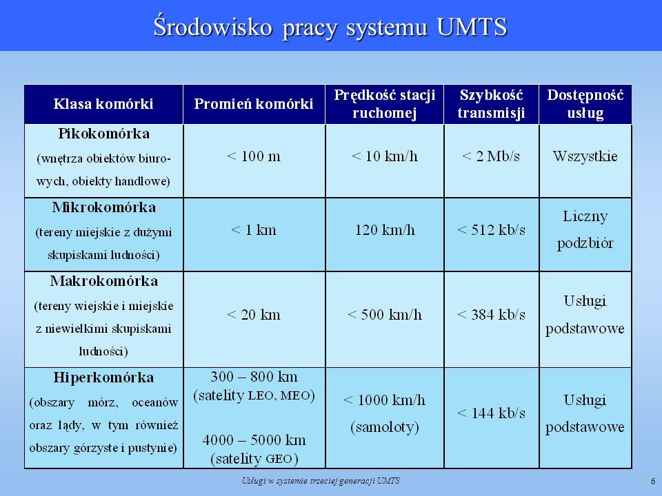 Usługi w systemie trzeciej generacji UMTS 7 Architektura systemu UMTS Podstawowe elementy architektury systemu: sieć szkieletowa CN (Core Network), sieć szkieletowa CN (Core Network), naziemna sieć dostępu radiowego UTRAN (UMTS Terrestial Radio Access Network), naziemna sieć dostępu radiowego UTRAN (UMTS Terrestial Radio Access Network), satelitarna sieć dostępu radiowego USRAN (UMTS Satellite Radio Access Network), satelitarna sieć dostępu radiowego USRAN (UMTS Satellite Radio Access Network), wyposażenie użytkownika UE (User Equipment) wyposażenie użytkownika UE (User Equipment) Interfejs sieciowy (S-Iu) Interfejs radiowy (S-Uu) - Sieć satelitarnego dostępu radiowego (USRAN) Wyposażenie użytkownika (UE) Sieć szkieletowa (CN) Interfejs sieciowy (Iu) Interfejs radiowy (Uu) Sieć dostepu radiowego (UTRAN) Sieć dostępu radiowego (UTRAN) Wyposażenie użytkownika (UE)
