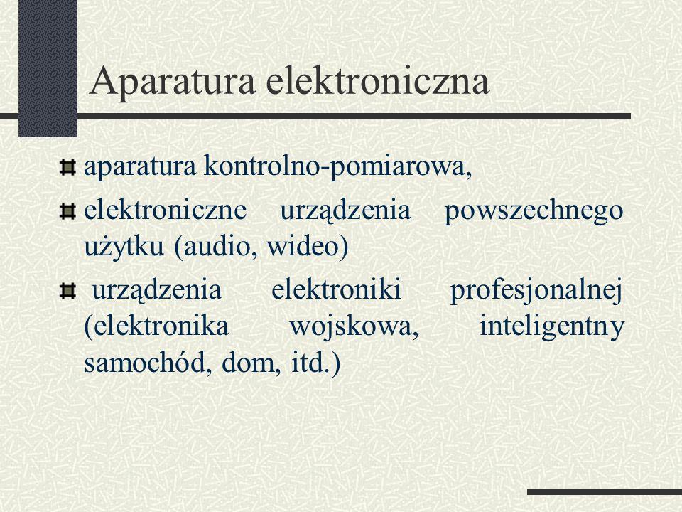 Aparatura elektroniczna aparatura kontrolno-pomiarowa, elektroniczne urządzenia powszechnego użytku (audio, wideo) urządzenia elektroniki profesjonaln
