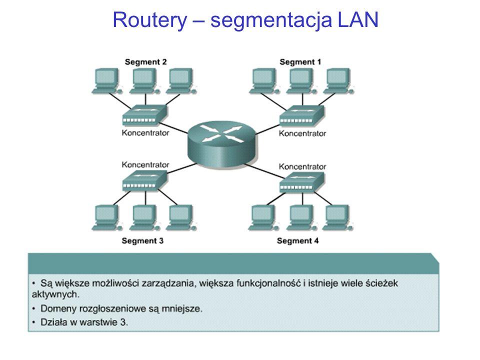 Routery – segmentacja LAN