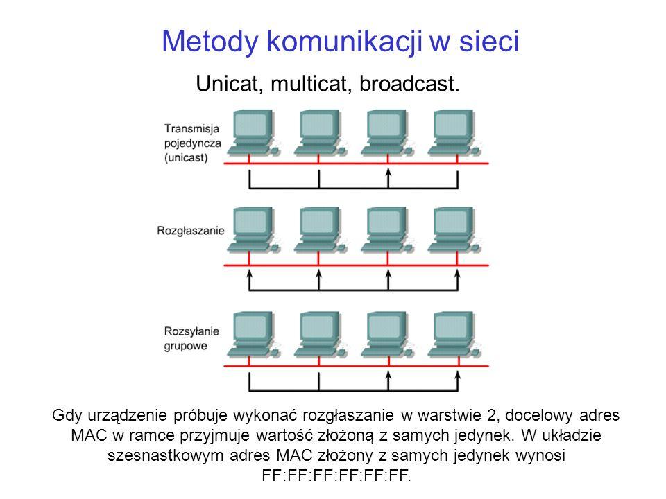 Metody komunikacji w sieci Unicat, multicat, broadcast. Gdy urządzenie próbuje wykonać rozgłaszanie w warstwie 2, docelowy adres MAC w ramce przyjmuje