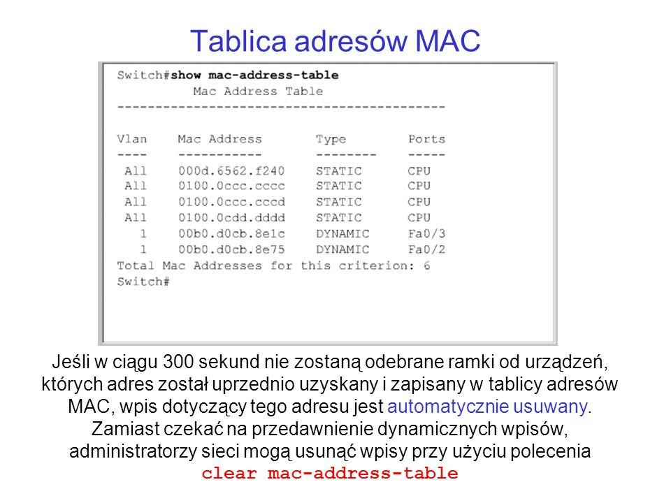 Tablica adresów MAC Jeśli w ciągu 300 sekund nie zostaną odebrane ramki od urządzeń, których adres został uprzednio uzyskany i zapisany w tablicy adre