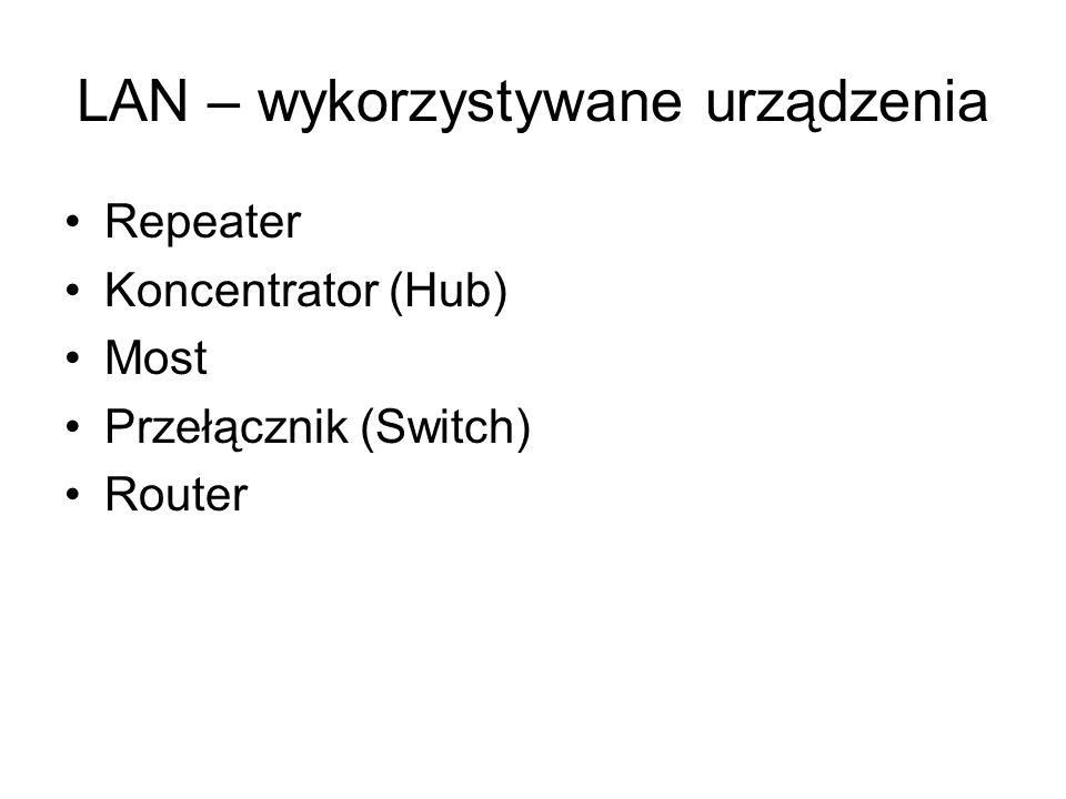 LAN – wykorzystywane urządzenia Repeater Koncentrator (Hub) Most Przełącznik (Switch) Router