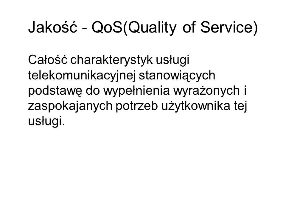 Jakość - QoS(Quality of Service) Całość charakterystyk usługi telekomunikacyjnej stanowiących podstawę do wypełnienia wyrażonych i zaspokajanych potrz