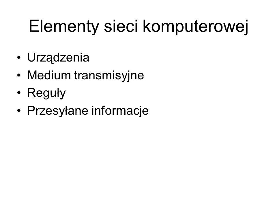Elementy sieci komputerowej Urządzenia Medium transmisyjne Reguły Przesyłane informacje