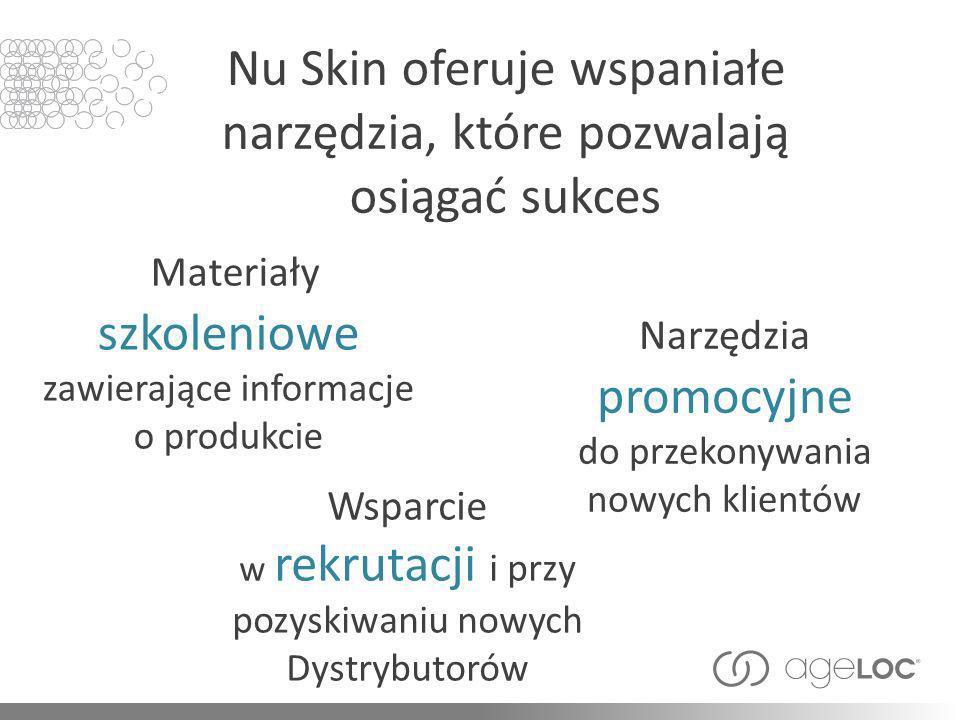 Nu Skin oferuje wspaniałe narzędzia, które pozwalają osiągać sukces Narzędzia promocyjne do przekonywania nowych klientów Wsparcie w rekrutacji i przy