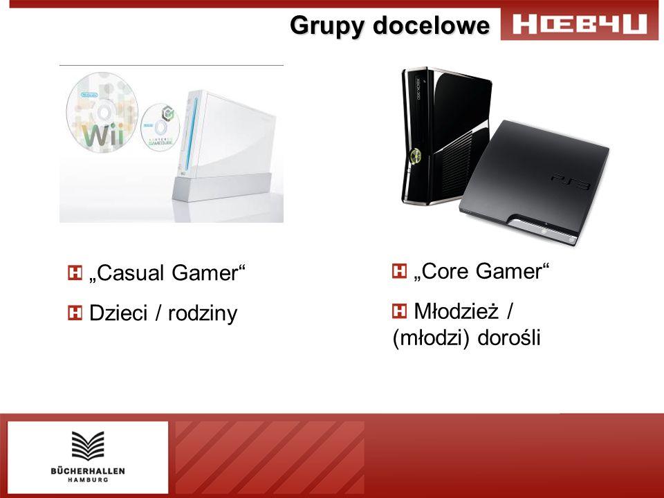 Grupy docelowe Casual Gamer Dzieci / rodziny Core Gamer Młodzież / (młodzi) dorośli