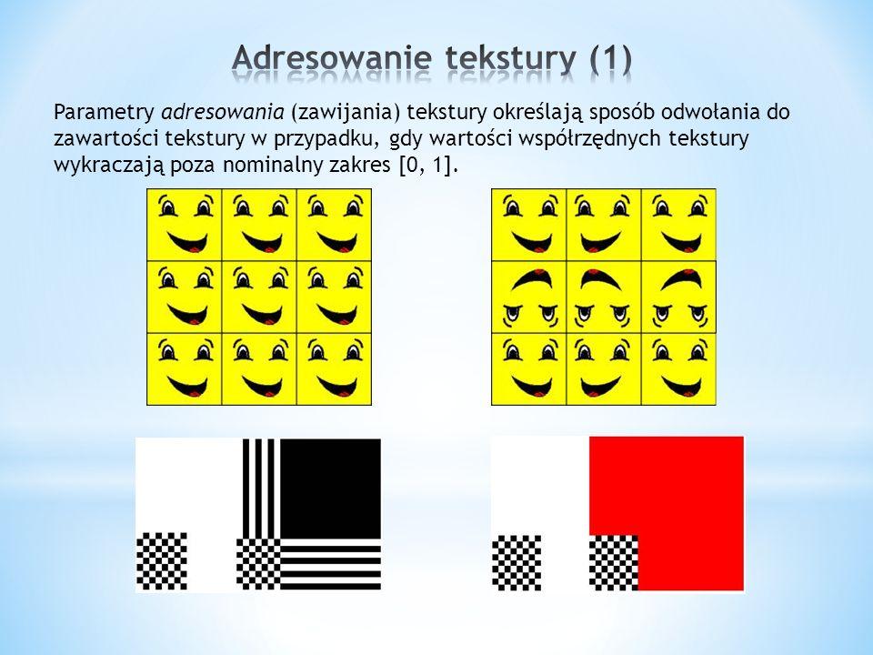 Parametry adresowania (zawijania) tekstury określają sposób odwołania do zawartości tekstury w przypadku, gdy wartości współrzędnych tekstury wykracza