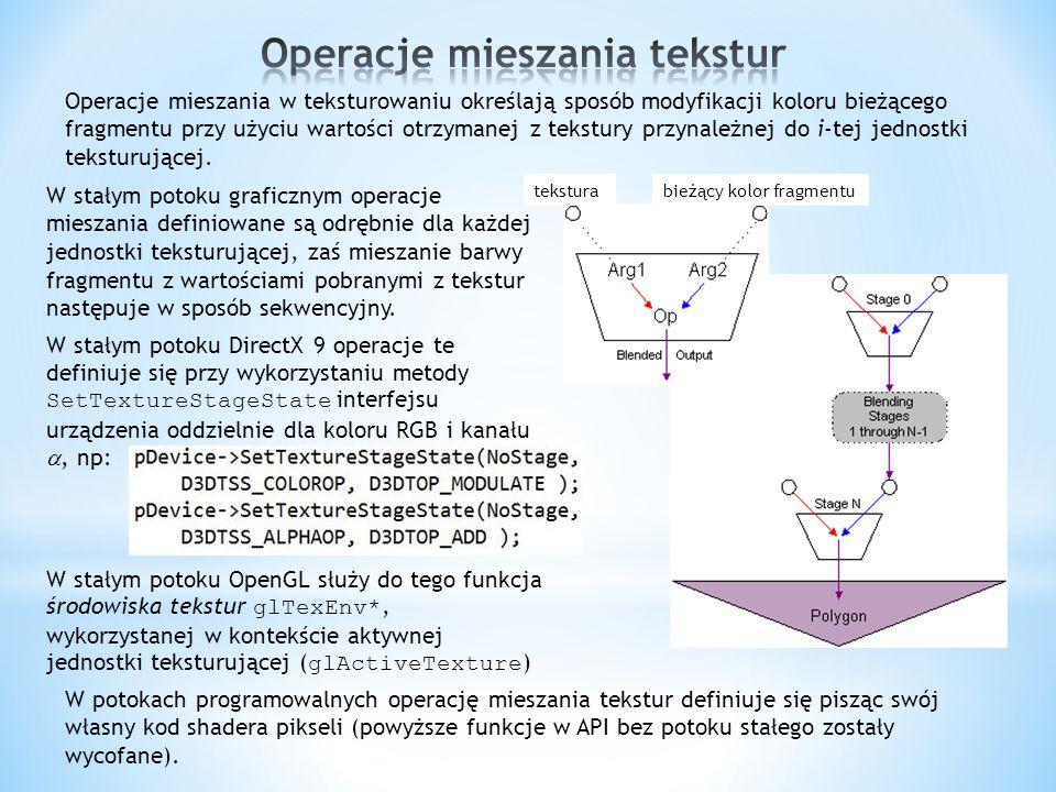 Operacje mieszania w teksturowaniu określają sposób modyfikacji koloru bieżącego fragmentu przy użyciu wartości otrzymanej z tekstury przynależnej do