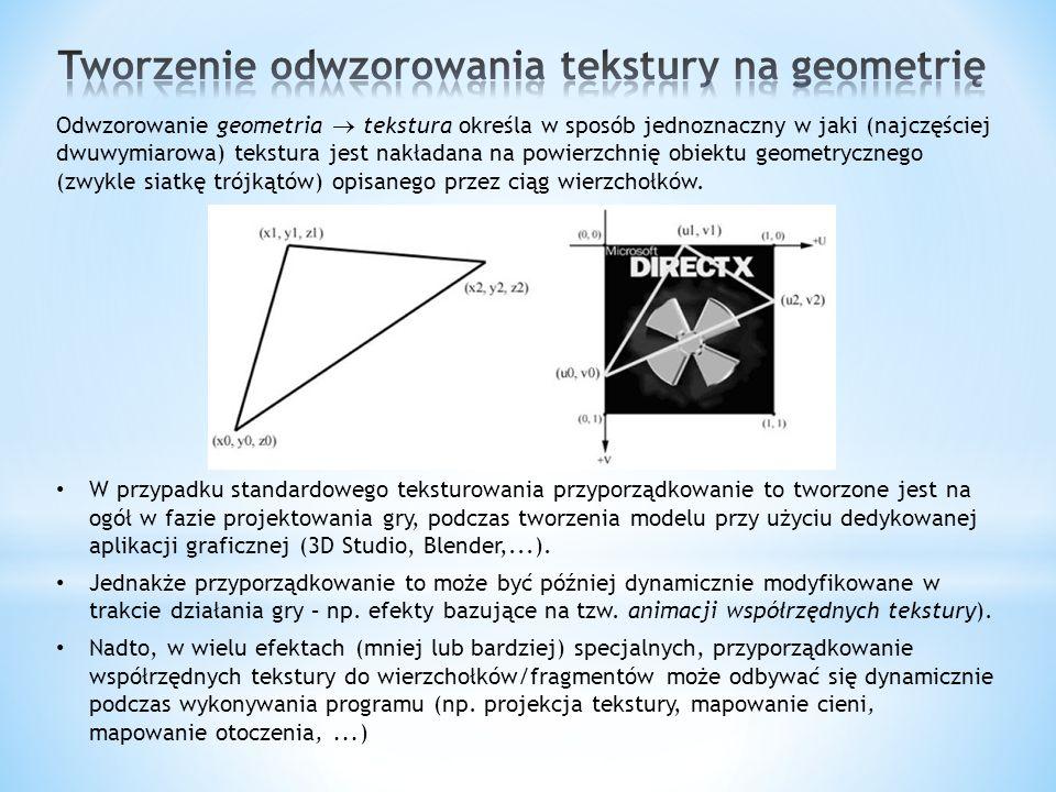 Odwzorowanie geometria tekstura określa w sposób jednoznaczny w jaki (najczęściej dwuwymiarowa) tekstura jest nakładana na powierzchnię obiektu geomet