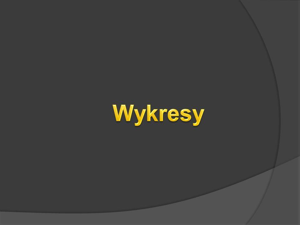 Kliknij symbol zastępczy zawierający tekst na slajdzie, który chcesz przekonwertować. Na karcie Strona główna w grupie Akapit kliknij przycisk Konwert