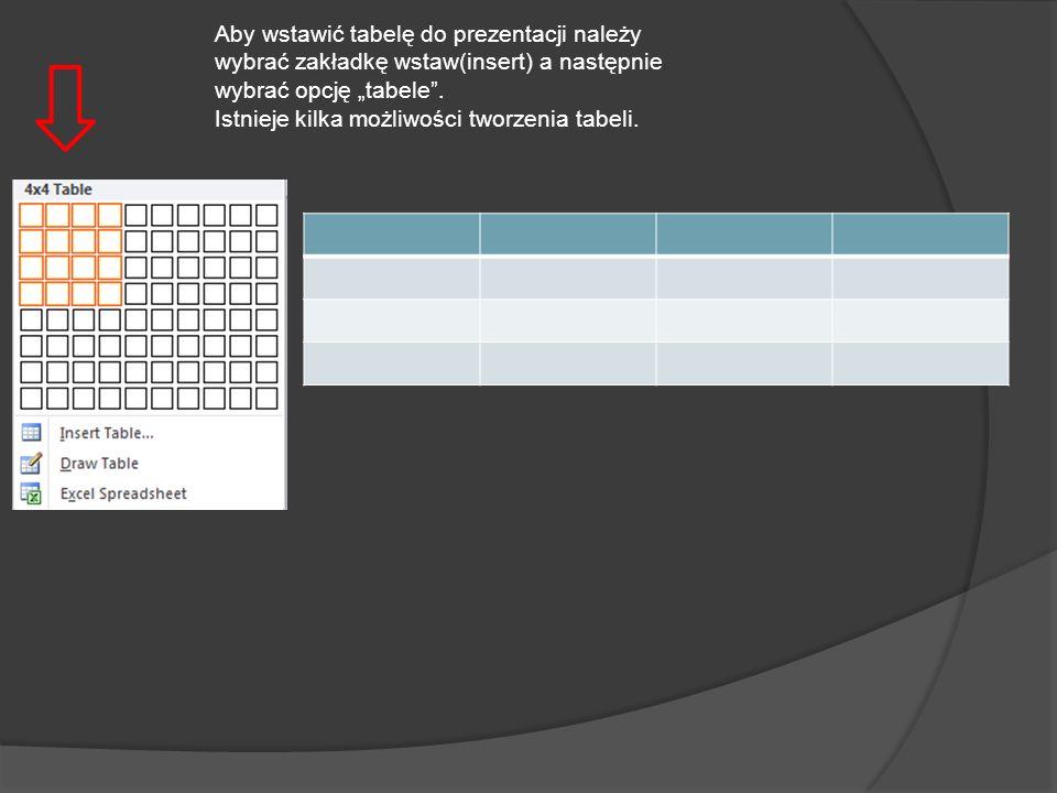 Aby wstawić tabelę do prezentacji należy wybrać zakładkę wstaw(insert) a następnie wybrać opcję tabele.
