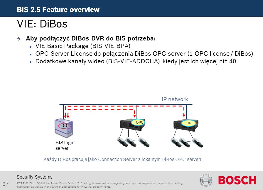 BIS 2.5 Feature overview 27 ST/PRM2-EU | 10-2010 | © Robert Bosch GmbH 2010. All rights reserved, also regarding any disposal, exploitation, reproduct