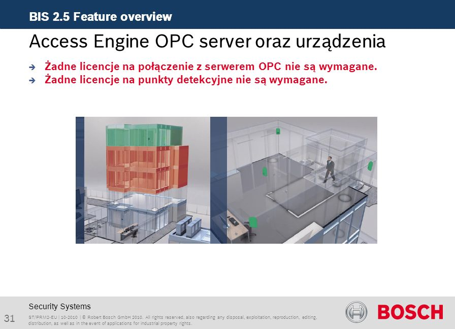 BIS 2.5 Feature overview 31 ST/PRM2-EU | 10-2010 | © Robert Bosch GmbH 2010. All rights reserved, also regarding any disposal, exploitation, reproduct