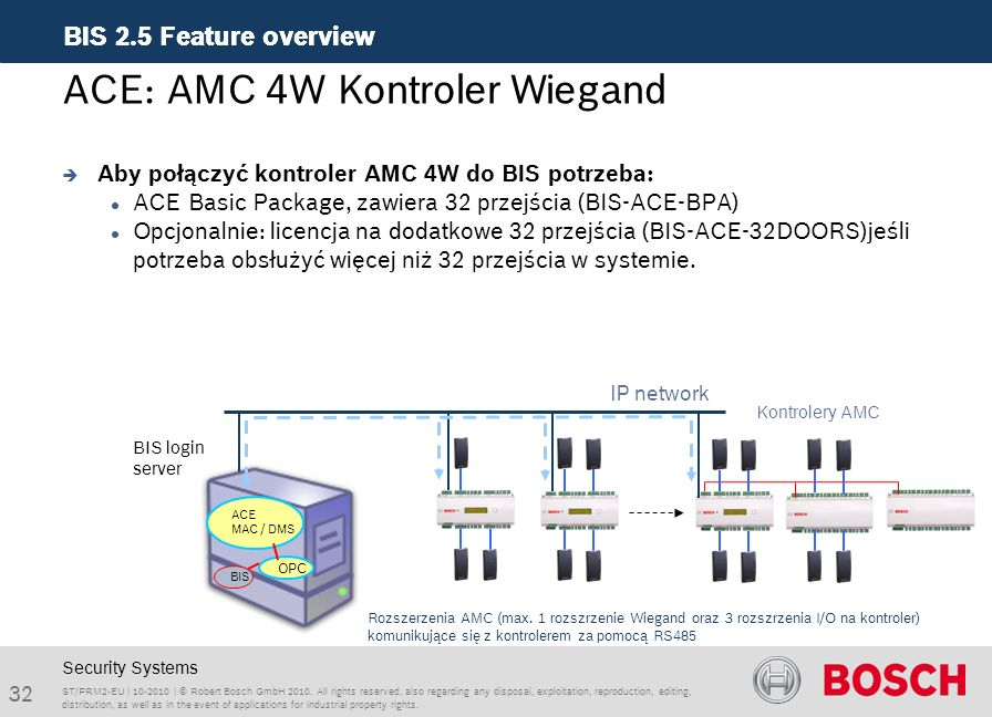 BIS 2.5 Feature overview 32 ST/PRM2-EU | 10-2010 | © Robert Bosch GmbH 2010. All rights reserved, also regarding any disposal, exploitation, reproduct