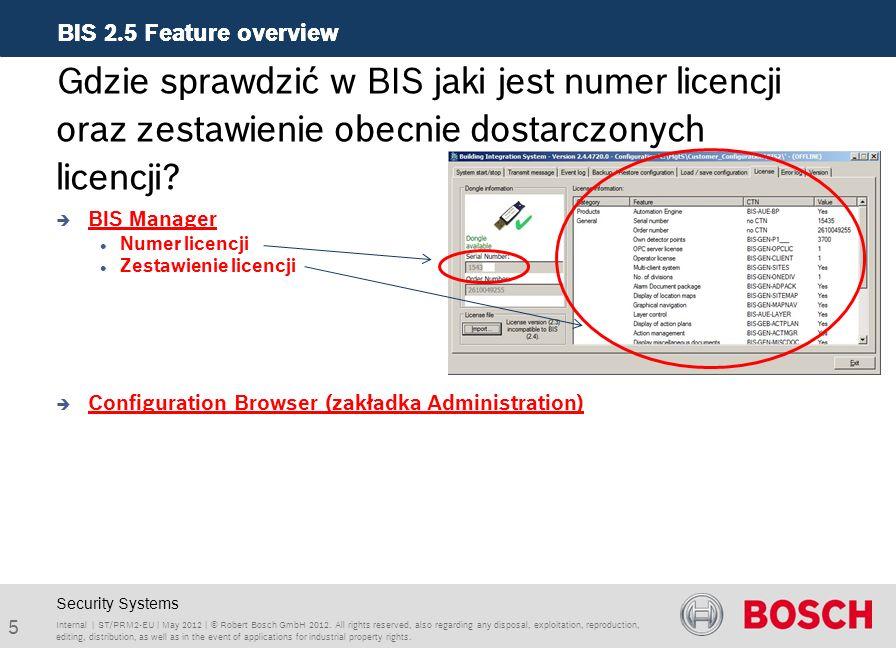 BIS 2.5 Feature overview 6 Internal | ST/PRM2-EU | May 2012 | © Robert Bosch GmbH 2012.
