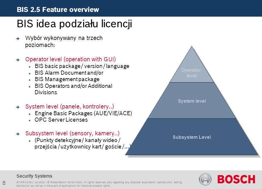 BIS 2.5 Feature overview 9 ST/PRM2-EU | 10-2010 | © Robert Bosch GmbH 2010.
