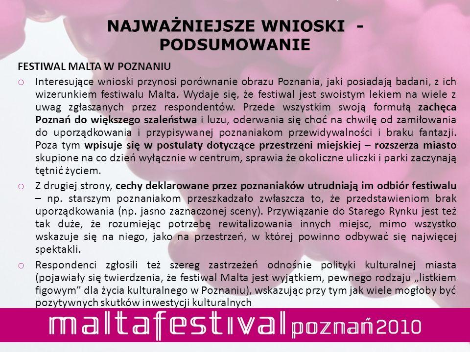 NAJWAŻNIEJSZE WNIOSKI - PODSUMOWANIE FESTIWAL MALTA W POZNANIU o Interesujące wnioski przynosi porównanie obrazu Poznania, jaki posiadają badani, z ich wizerunkiem festiwalu Malta.