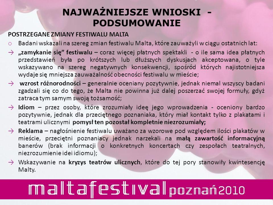 NAJWAŻNIEJSZE WNIOSKI - PODSUMOWANIE POSTRZEGANE ZMIANY FESTIWALU MALTA o Badani wskazali na szereg zmian festiwalu Malta, które zauważyli w ciągu ostatnich lat: zamykanie się festiwalu – coraz więcej płatnych spektakli - o ile sama idea płatnych przedstawień była po krótszych lub dłuższych dyskusjach akceptowana, o tyle wskazywano na szereg negatywnych konsekwencji, spośród których najistotniejsza wydaje się mniejsza zauważalność obecności festiwalu w mieście; wzrost różnorodności – generalnie oceniany pozytywnie, jednak niemal wszyscy badani zgadzali się co do tego, że Malta nie powinna już dalej poszerzać swojej formuły, gdyż zatraca tym samym swoją tożsamość; Idiom – przez osoby, które zrozumiały ideę jego wprowadzenia - oceniony bardzo pozytywnie, jednak dla przeciętnego poznaniaka, który miał kontakt tylko z plakatami i teatrami ulicznymi pomysł ten pozostał kompletnie niezrozumiały; Reklama – nagłośnienie festiwalu uważano za wzorowe pod względem ilości plakatów w mieście, przeciętni poznaniacy jednak narzekali na małą zawartość informacyjną banerów (brak informacji o konkretnych koncertach czy zespołach teatralnych, niezrozumienie idei idiomu); Wskazywanie na kryzys teatrów ulicznych, które do tej pory stanowiły kwintesencję Malty.