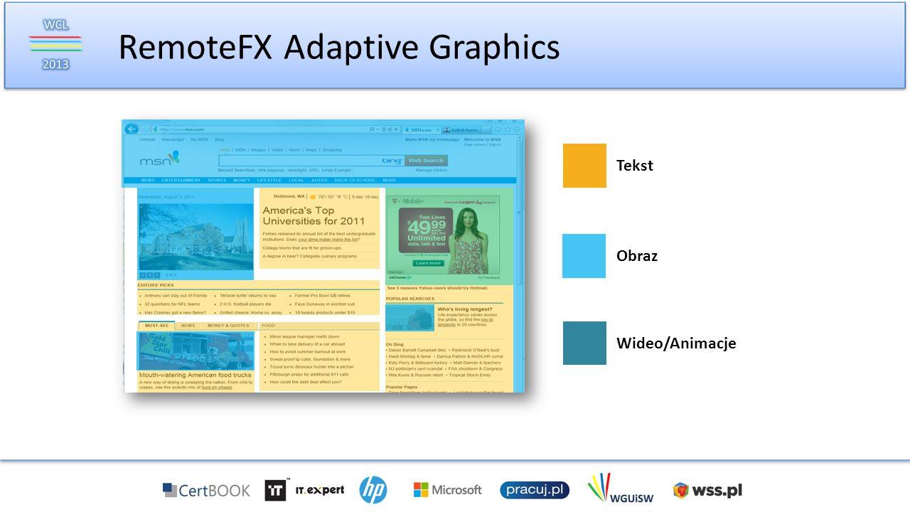 RemoteFX Adaptive Graphics Tekst Obraz Wideo/Animacje