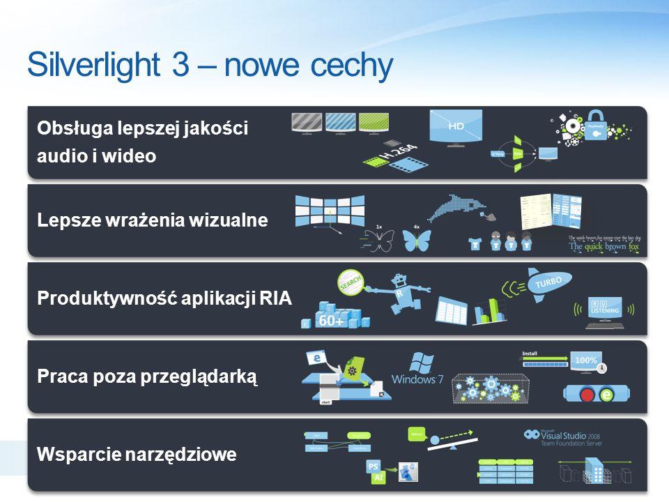 Obsługa lepszej jakości audio i wideo Obsługa lepszej jakości audio i wideo Praca poza przeglądarką Wsparcie narzędziowe Silverlight 3 – nowe cechy Le