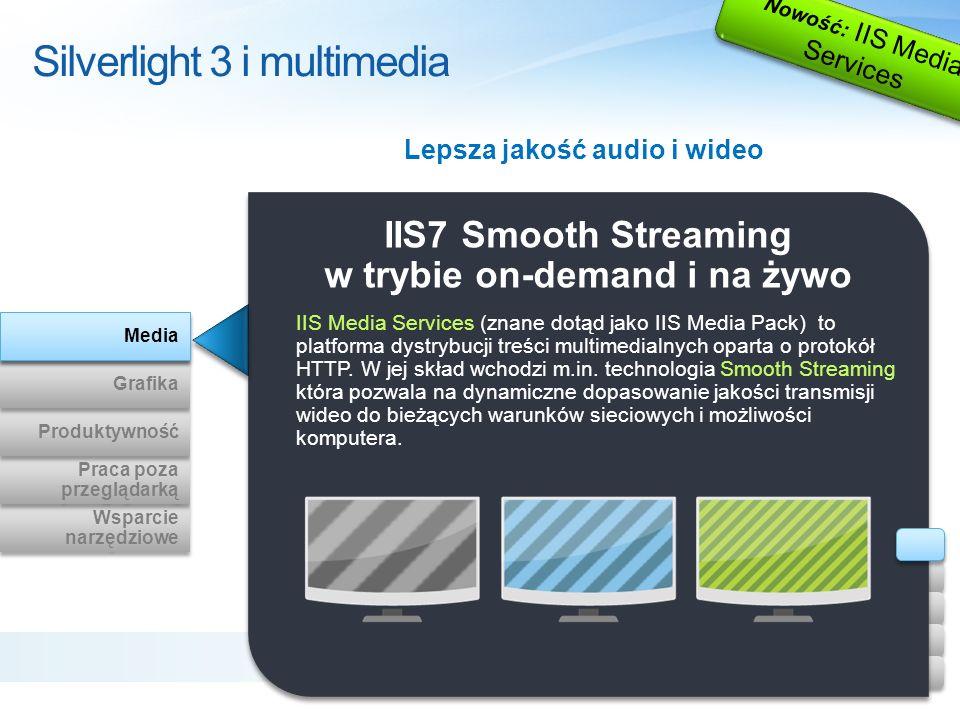 IIS7 Smooth Streaming w trybie on-demand i na żywo IIS Media Services (znane dotąd jako IIS Media Pack) to platforma dystrybucji treści multimedialnyc