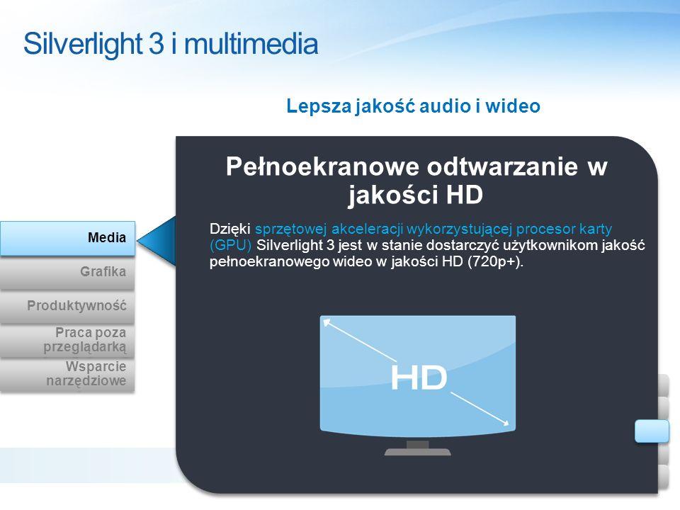 Pełnoekranowe odtwarzanie w jakości HD Silverlight 3 i multimedia Dzięki sprzętowej akceleracji wykorzystującej procesor karty (GPU) Silverlight 3 jes