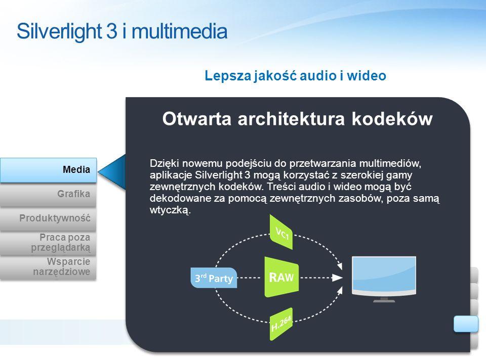 Otwarta architektura kodeków Silverlight 3 i multimedia Dzięki nowemu podejściu do przetwarzania multimediów, aplikacje Silverlight 3 mogą korzystać z