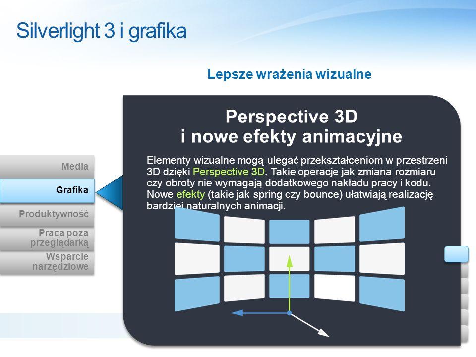 Perspective 3D i nowe efekty animacyjne Elementy wizualne mogą ulegać przekształceniom w przestrzeni 3D dzięki Perspective 3D. Takie operacje jak zmia