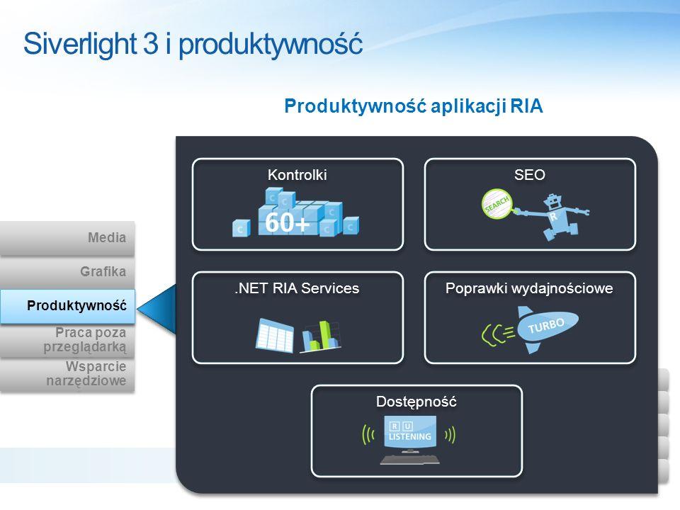 Wsparcie narzędziowe Wsparcie narzędziowe Praca poza przeglądarką Praca poza przeglądarką Dev Productivity Grafika Media Siverlight 3 i produktywność