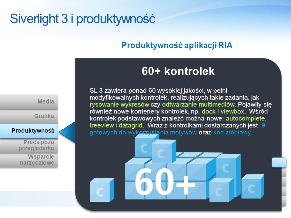 Siverlight 3 i produktywność 60+ kontrolek Produktywność aplikacji RIA Wsparcie narzędziowe Wsparcie narzędziowe Praca poza przeglądarką Praca poza pr
