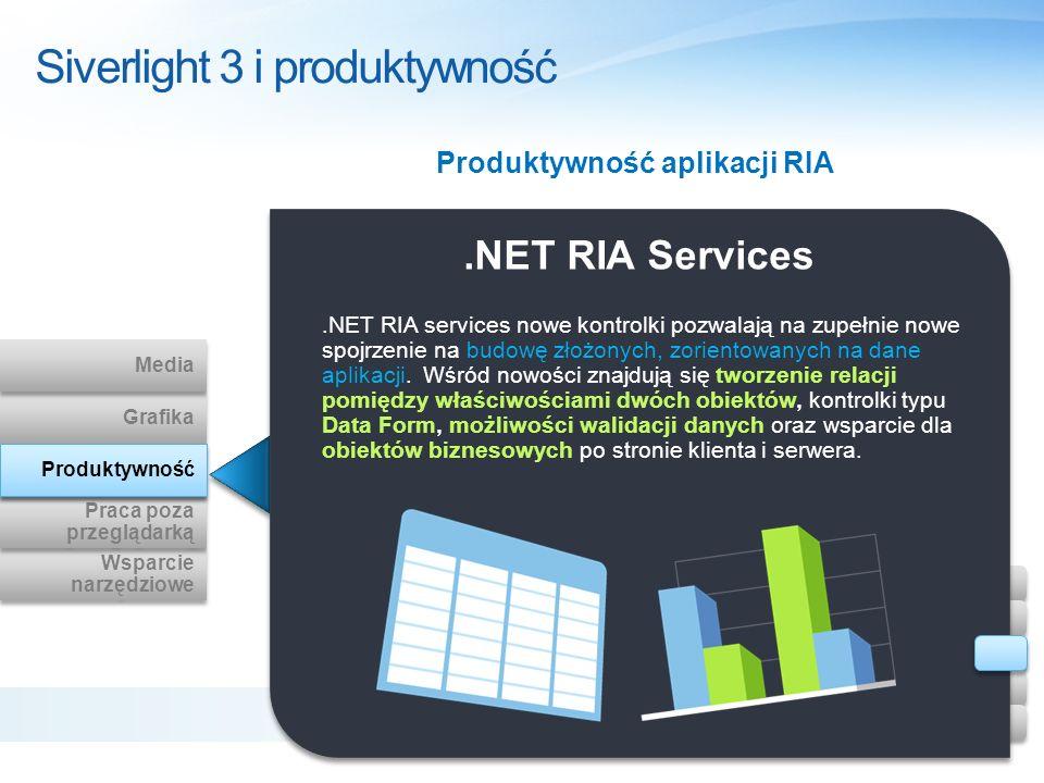 Siverlight 3 i produktywność.NET RIA Services.NET RIA services nowe kontrolki pozwalają na zupełnie nowe spojrzenie na budowę złożonych, zorientowanyc