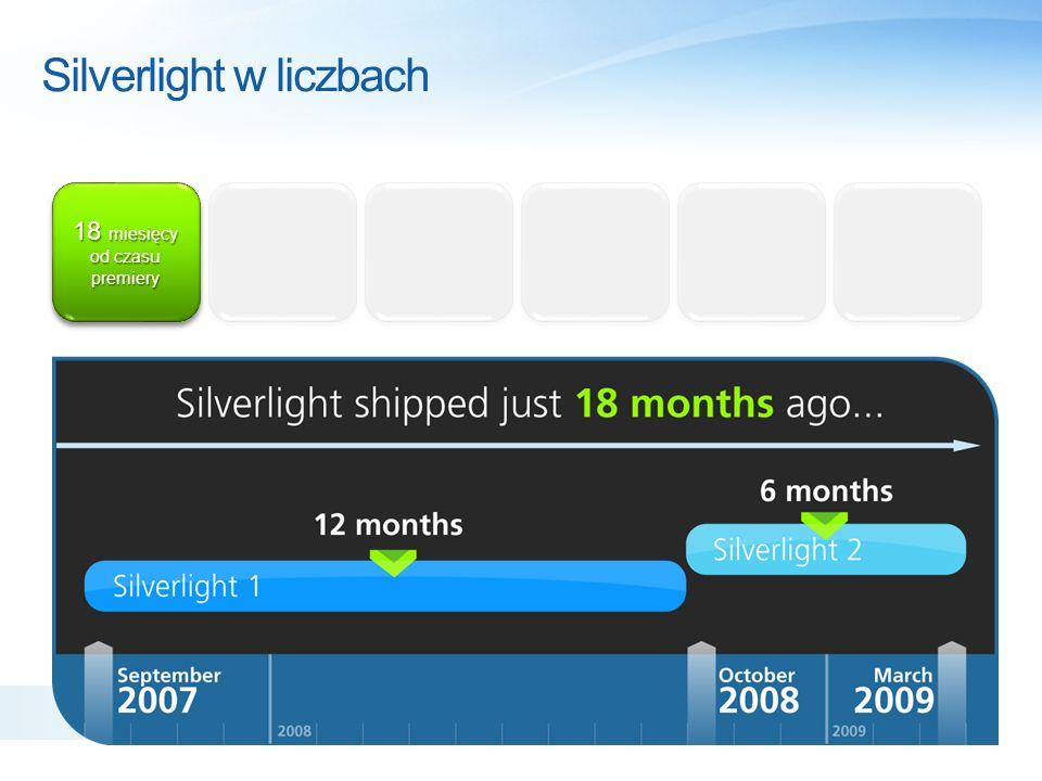Silverlight 3 i praca poza przeglądarką Uruchamianie aplikacji poza kontekstem przeglądarki Aplikacje mogą być instalowane i uruchamiane bezpośrednio z pulpitu uzupełniając dotychczasowe rozwiązania przeglądarkowe.