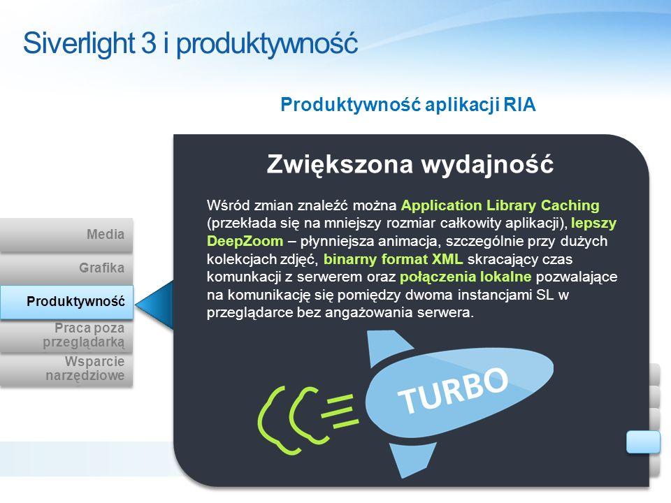 Siverlight 3 i produktywność Zwiększona wydajność Wśród zmian znaleźć można Application Library Caching (przekłada się na mniejszy rozmiar całkowity a