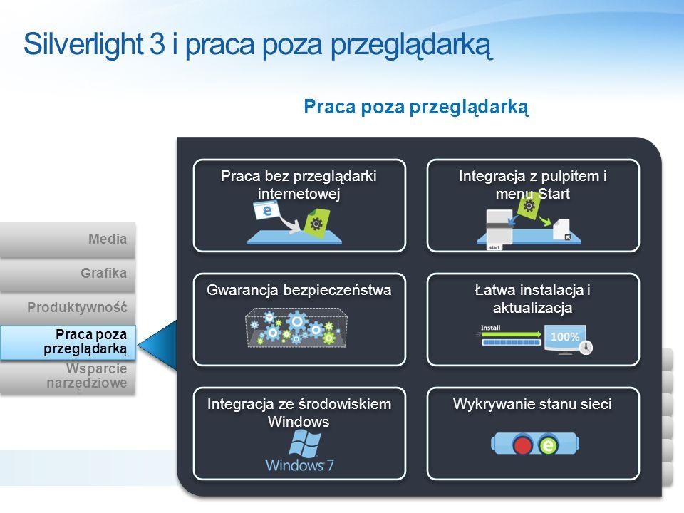 Silverlight 3 i praca poza przeglądarką Wsparcie narzędziowe Wsparcie narzędziowe Out of Browser Produktywność Grafika Media Praca poza przeglądarką P