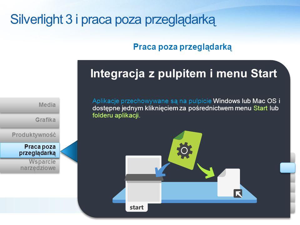 Silverlight 3 i praca poza przeglądarką Integracja z pulpitem i menu Start Aplikacje przechowywane są na pulpicie Windows lub Mac OS i dostępne jednym